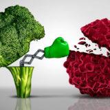 Lečenje raka prirodnim putem